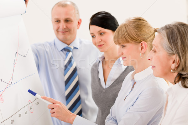 Stock photo: Business team standing in front of flip-chart