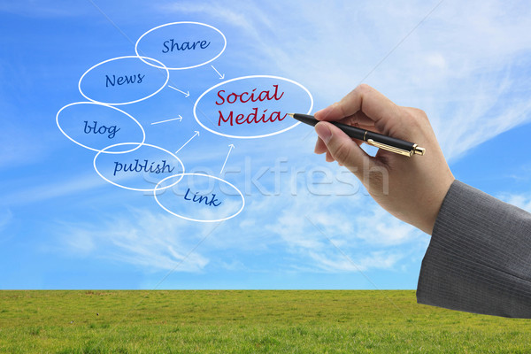 asian business man write social media concept on virtual interface